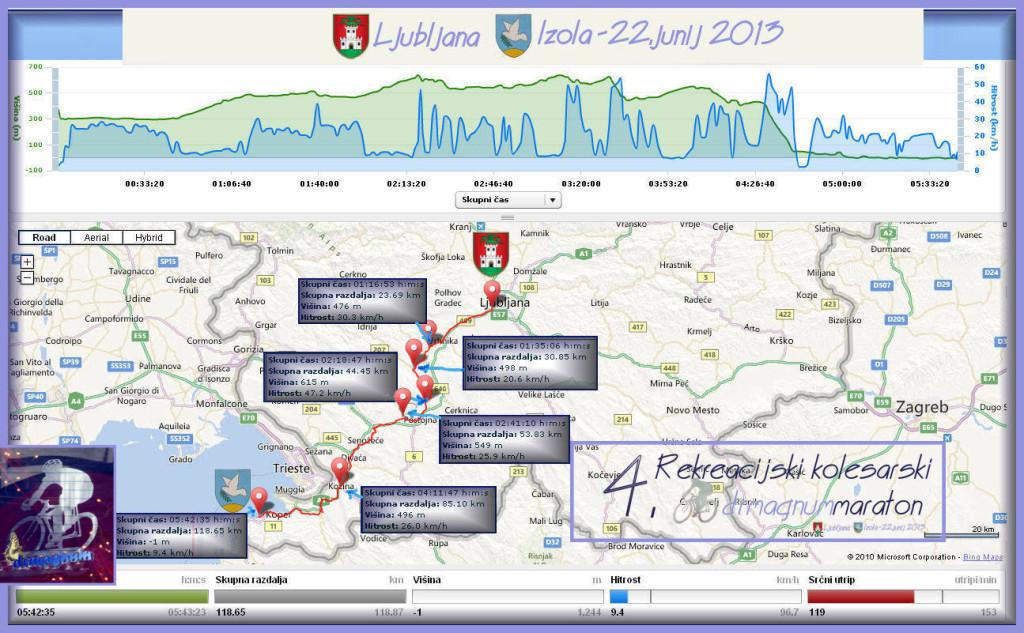 Pot01-do Izole 2013