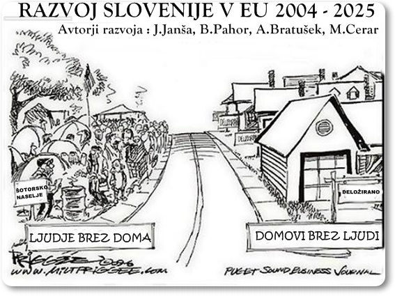 Razvoj Slovenije (blog Don Marko M)